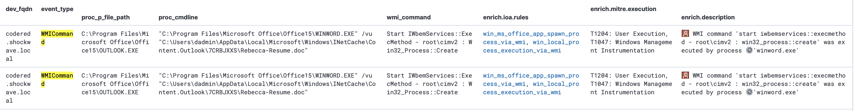 Fig. 18. Detection (using EDR events) of attempts to spawn process by MS Office applications through WMI