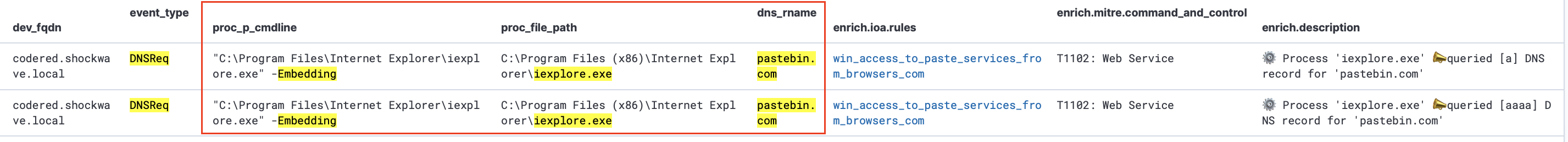 Fig. 6. Access to Paste services (pastebin, etc.) not from browsers, but also from browser COM objects